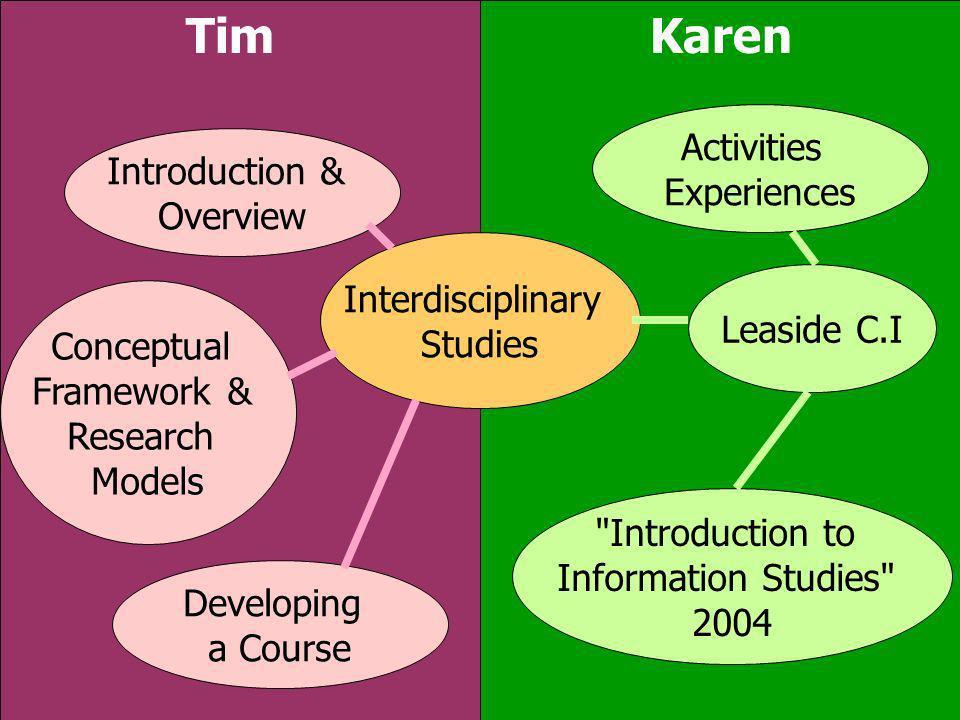 Tim Karen Activities Introduction & Experiences Overview