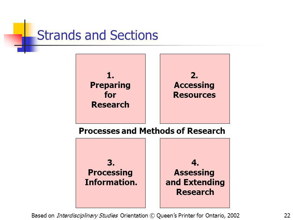 Strands and Sections 1. Preparing for Research 2. Accessing Resources