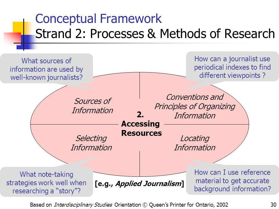 Conceptual Framework Strand 2: Processes & Methods of Research
