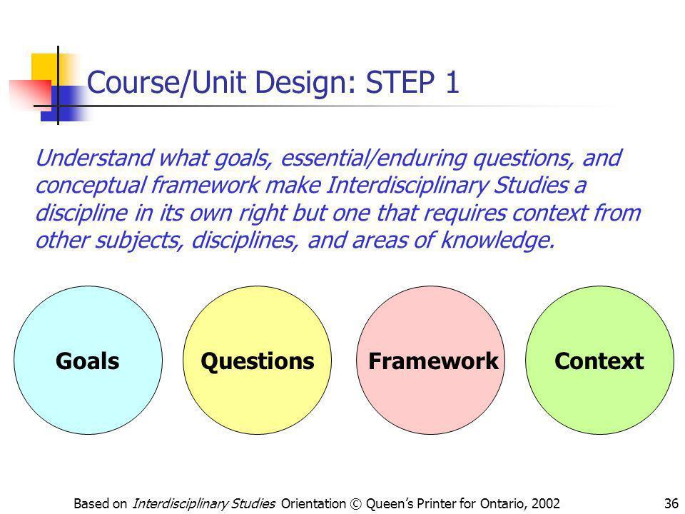 Course/Unit Design: STEP 1