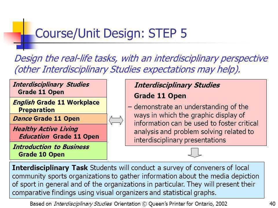 Course/Unit Design: STEP 5