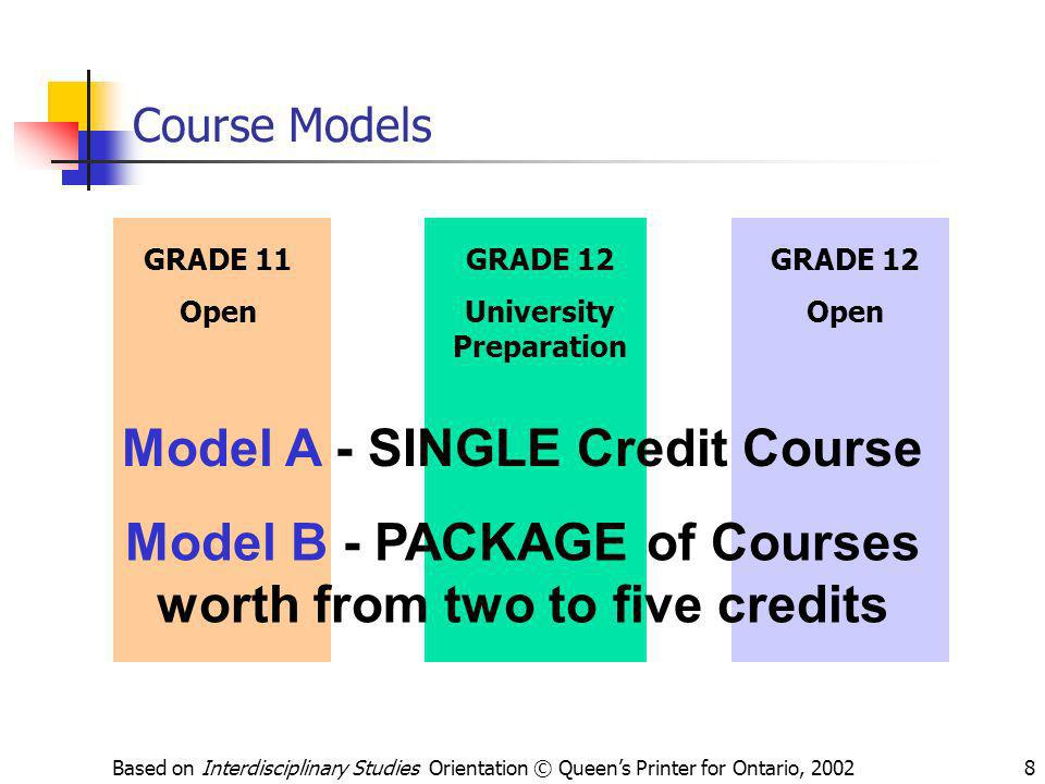 Model A - SINGLE Credit Course