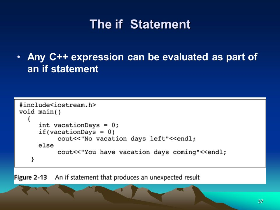 The if Statement Any C++ expression can be evaluated as part of an if statement