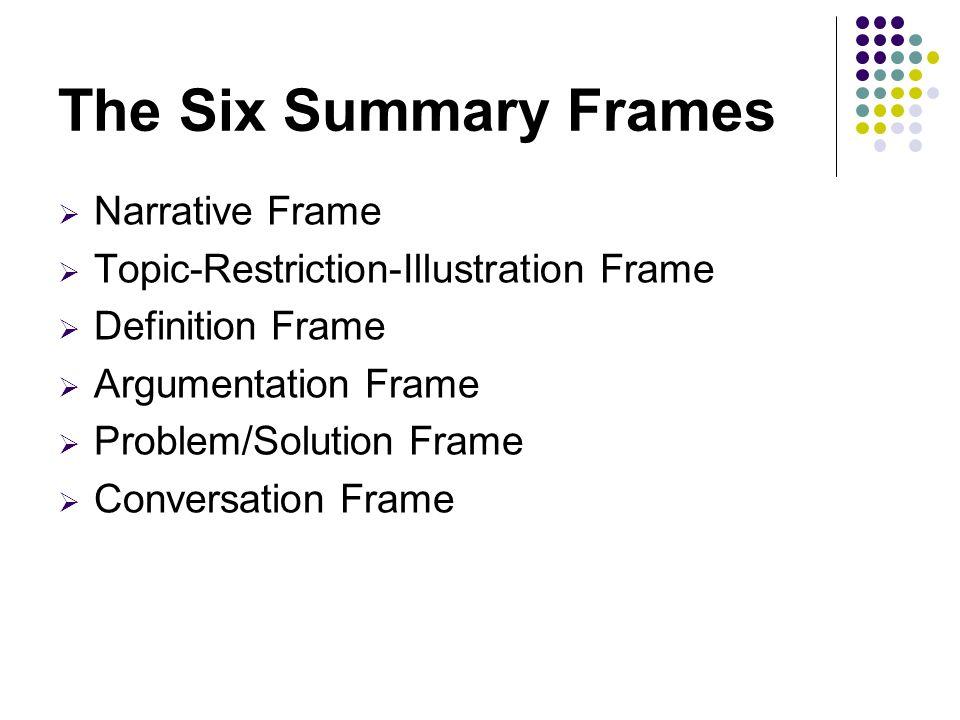 Framed Narrative Definition - Page 8 - Frame Design & Reviews ✓