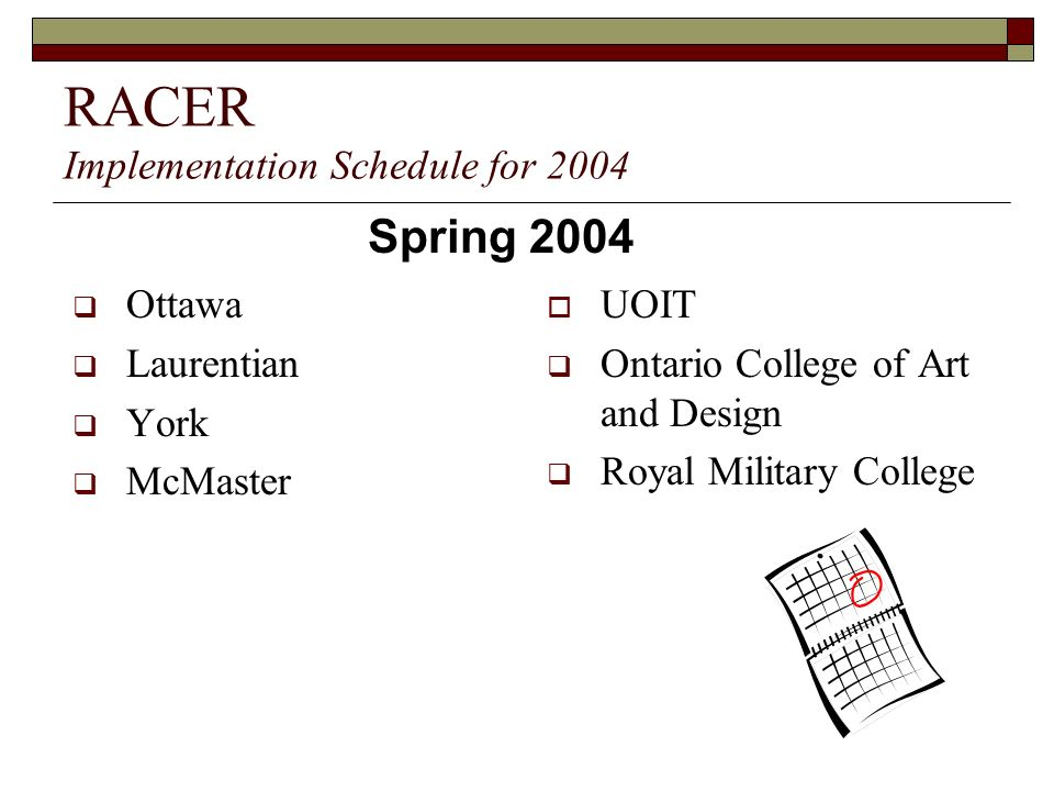 RACER Implementation Schedule for 2004