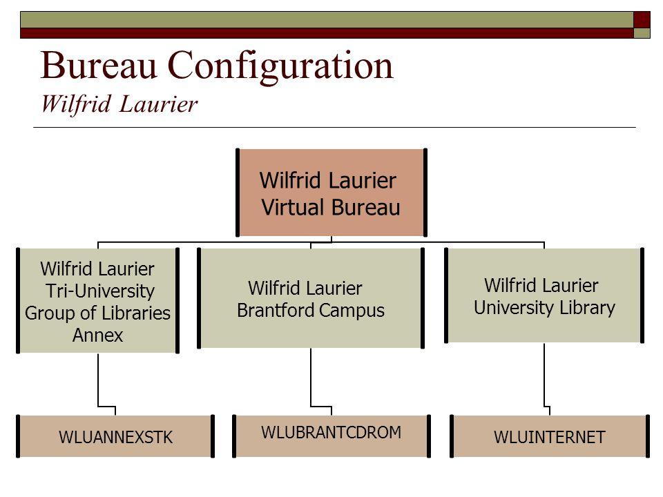 Bureau Configuration Wilfrid Laurier
