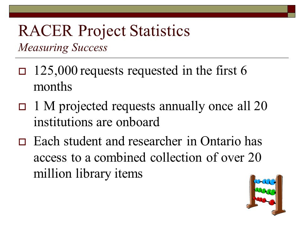 RACER Project Statistics Measuring Success