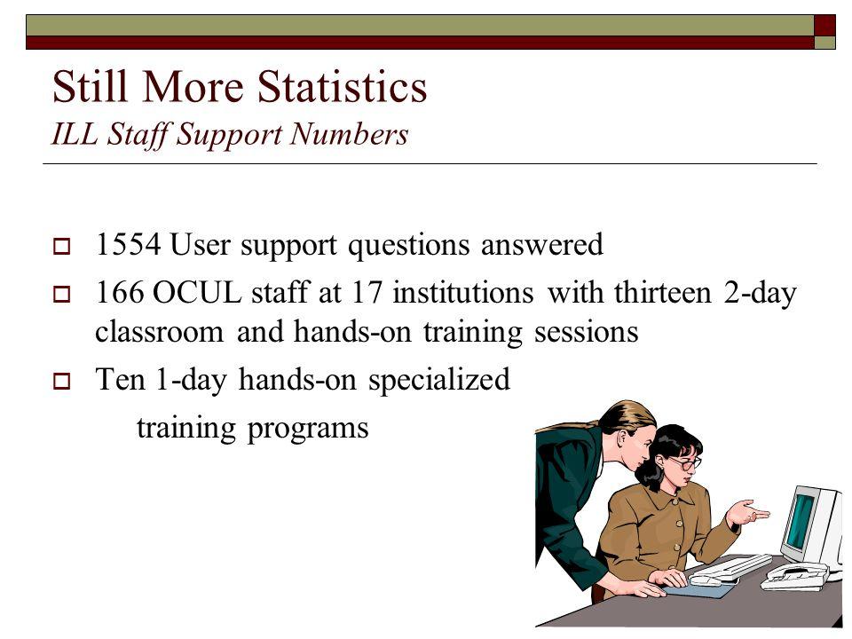 Still More Statistics ILL Staff Support Numbers