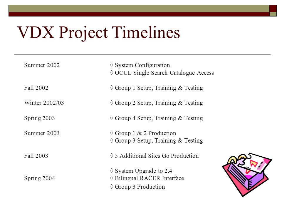 VDX Project Timelines Summer 2002 ◊ System Configuration