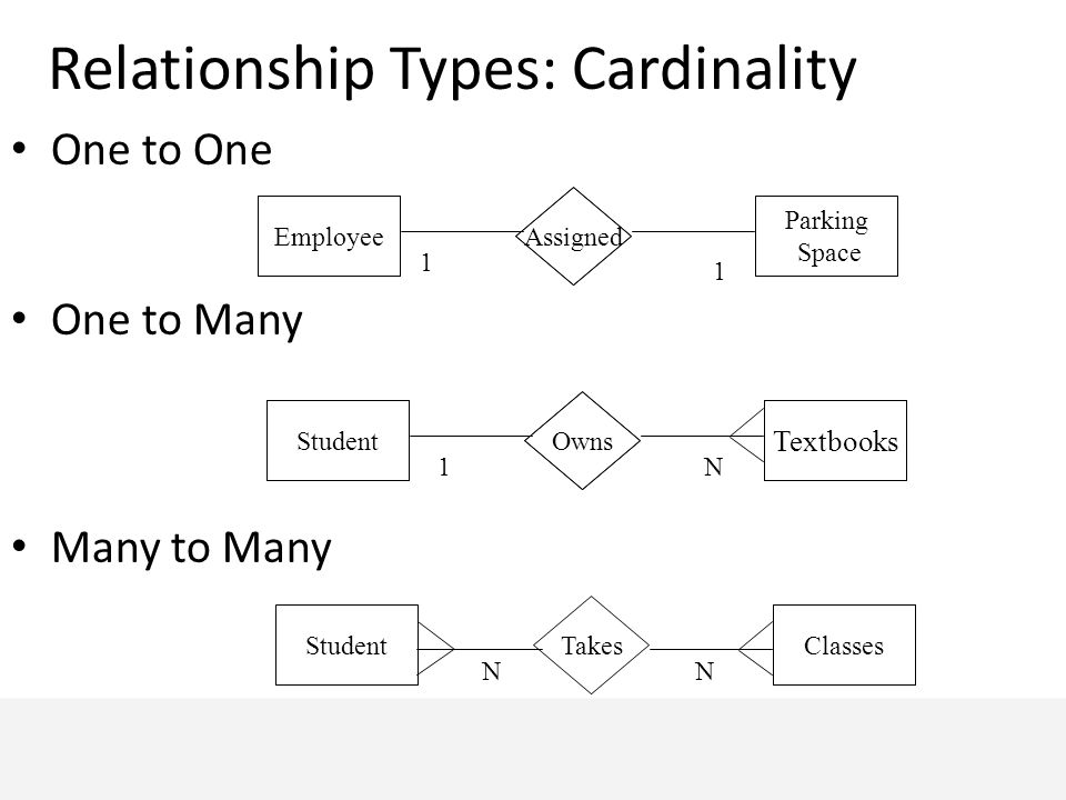 one to relationship database definition cardinality