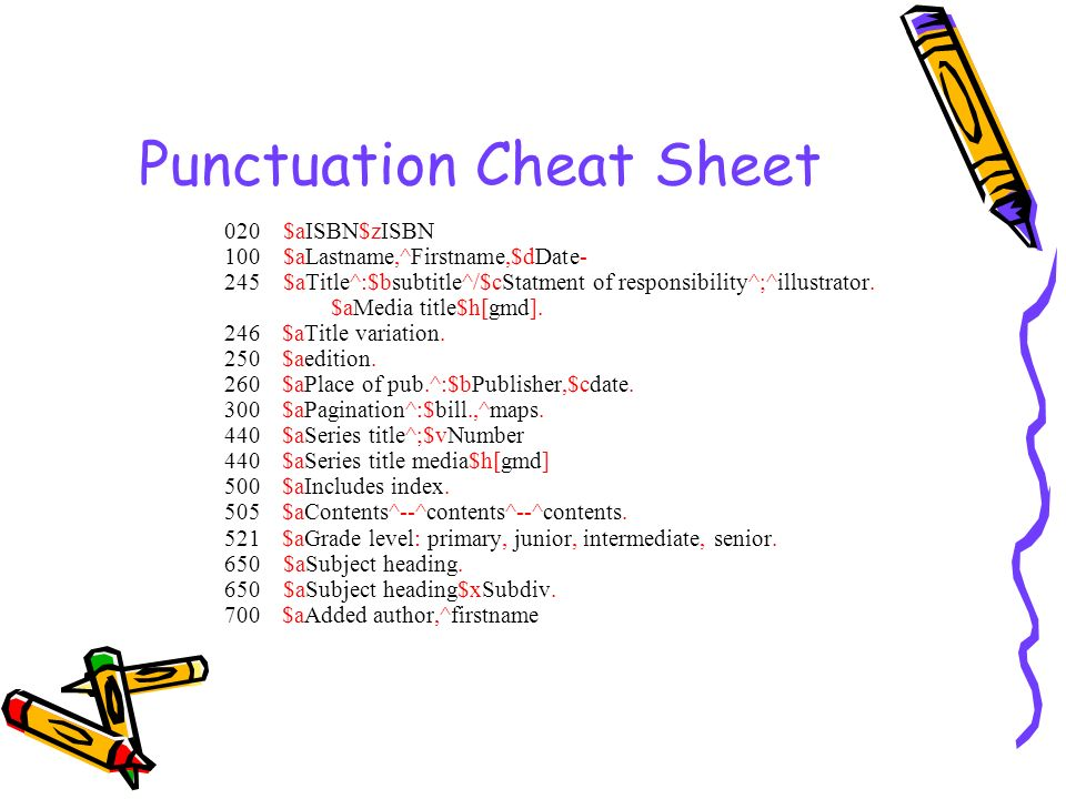 Punctuation Cheat Sheet