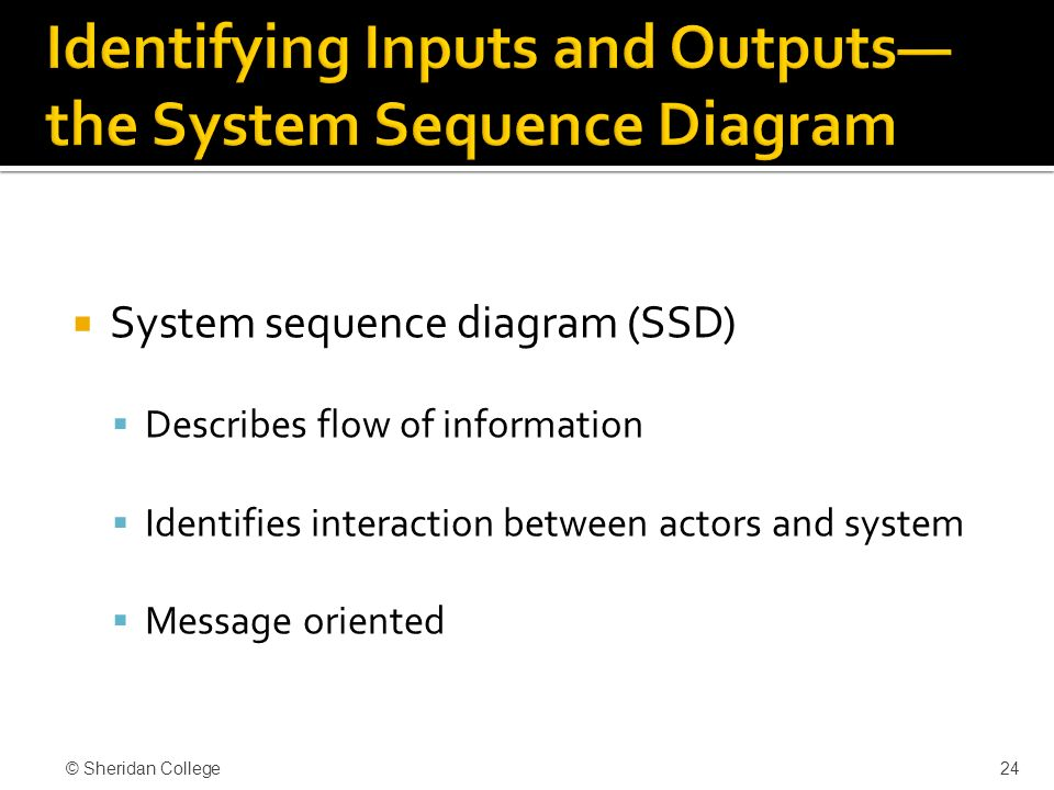 State diagrams system sequence diagrams ssds ppt video identifying inputs and outputsthe system sequence diagram ccuart Choice Image