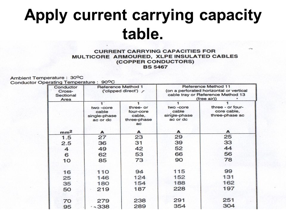 Minimum Acceptable Levels Of Safety Amp Reliability Ppt