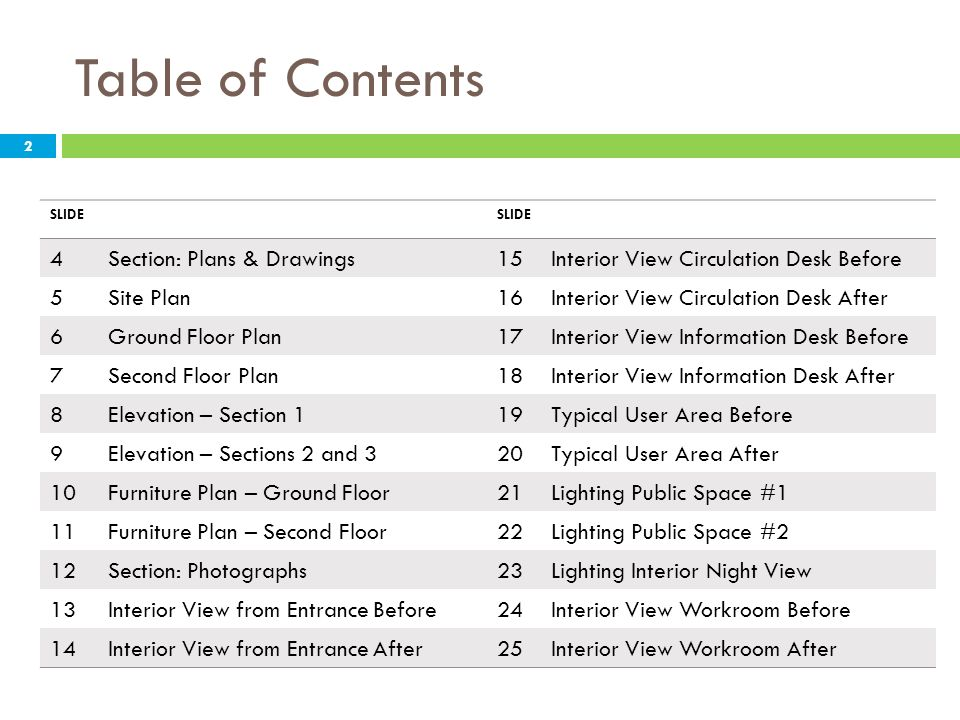 Table of Contents 4 Section: Plans & Drawings 15