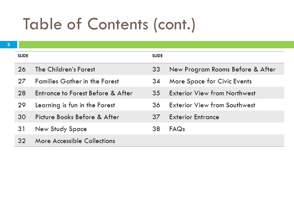 Table of Contents (cont.)