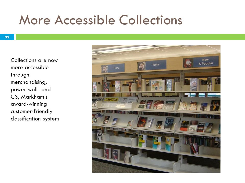 More Accessible Collections