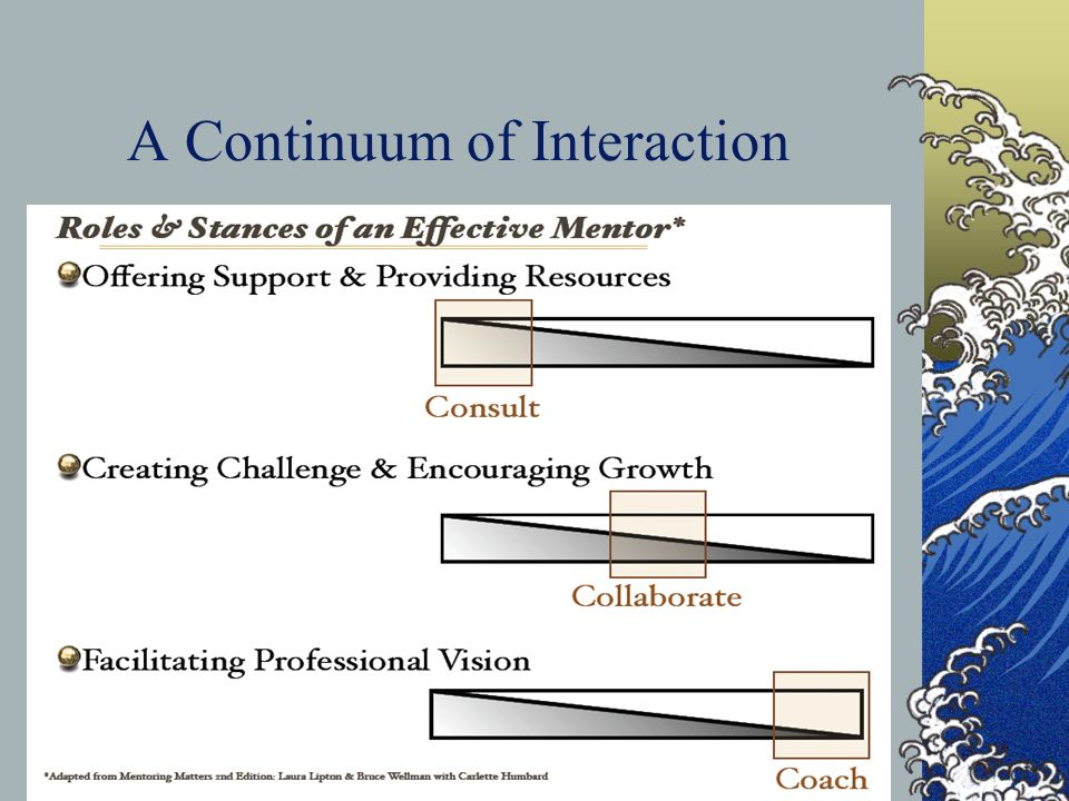 A Continuum of Interaction