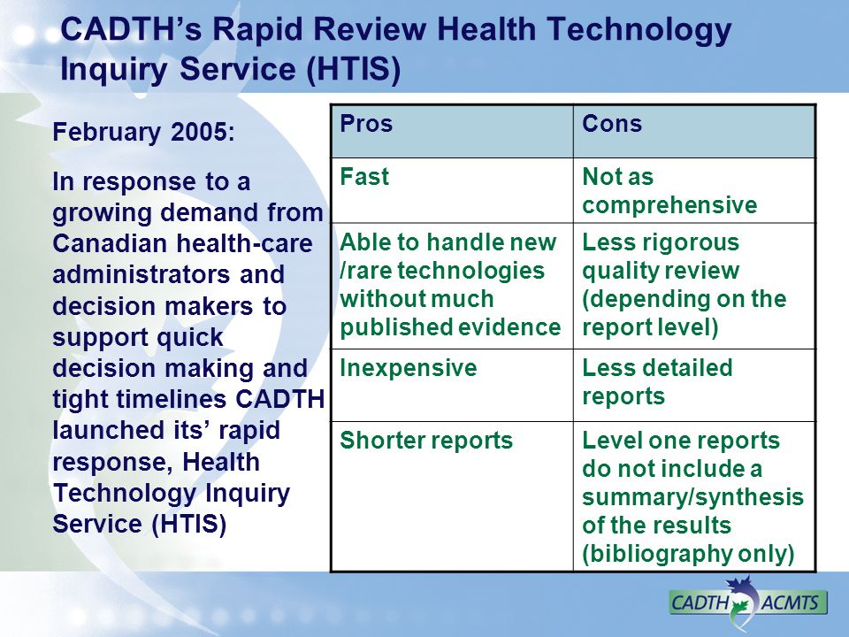CADTH's Rapid Review Health Technology Inquiry Service (HTIS)