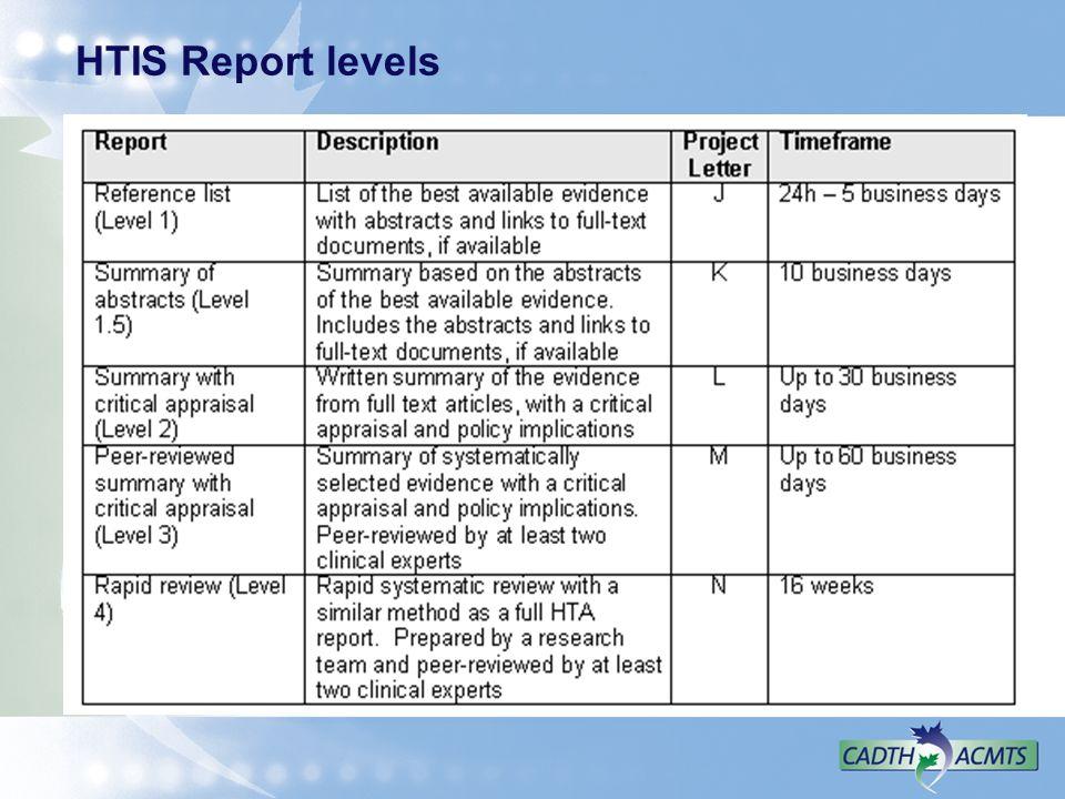 HTIS Report levels .