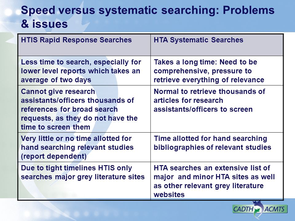 Speed versus systematic searching: Problems & issues
