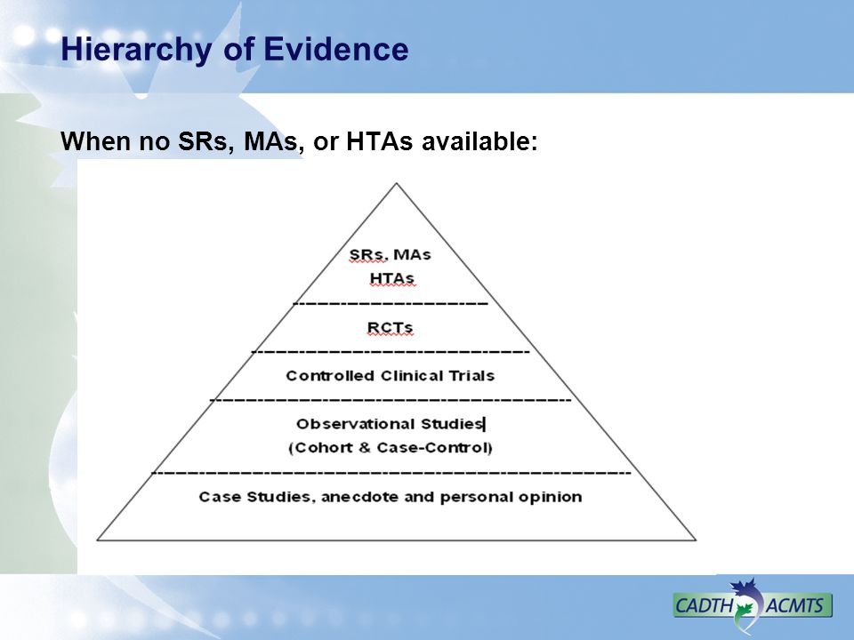 Hierarchy of Evidence When no SRs, MAs, or HTAs available: