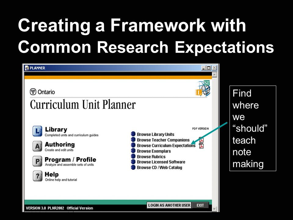 Creating a Framework with Common Research Expectations