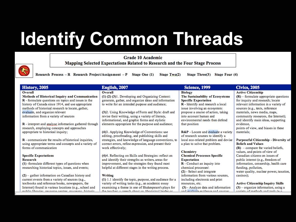 Identify Common Threads