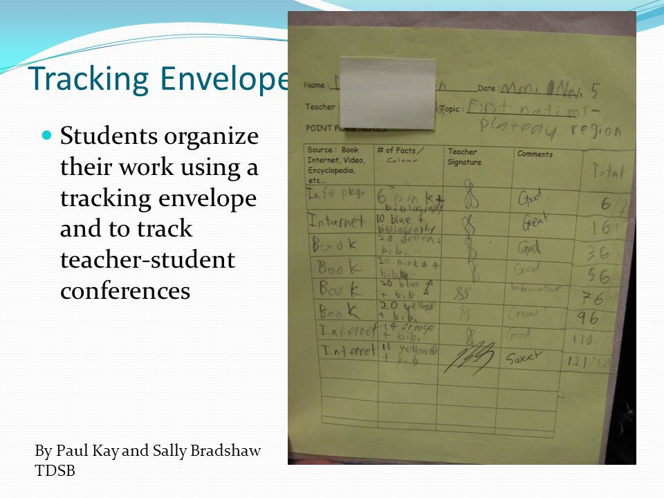 Tracking Envelopes Students organize their work using a tracking envelope and to track teacher-student conferences.