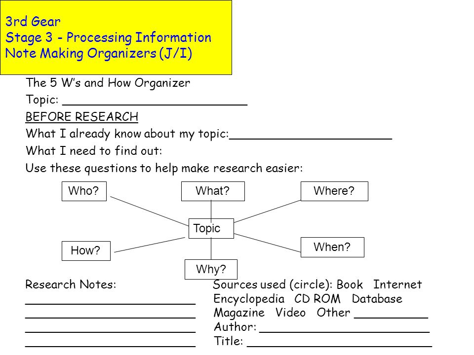 3rd Gear Stage 3 - Processing Information Note Making Organizers (J/I)