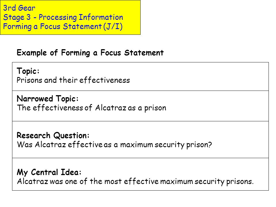 3rd Gear Stage 3 - Processing Information Forming a Focus Statement (J/I)
