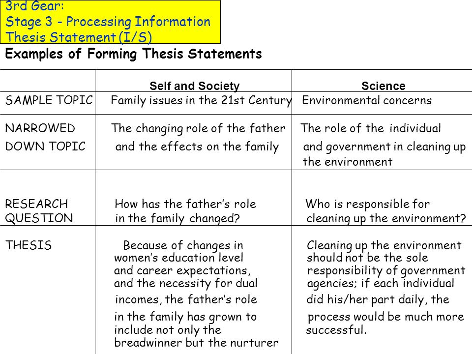 3rd Gear: Stage 3 - Processing Information Thesis Statement (I/S)