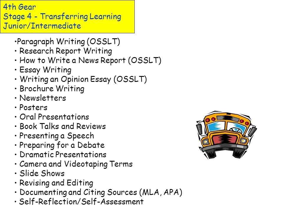 4th Gear Stage 4 - Transferring Learning Junior/Intermediate