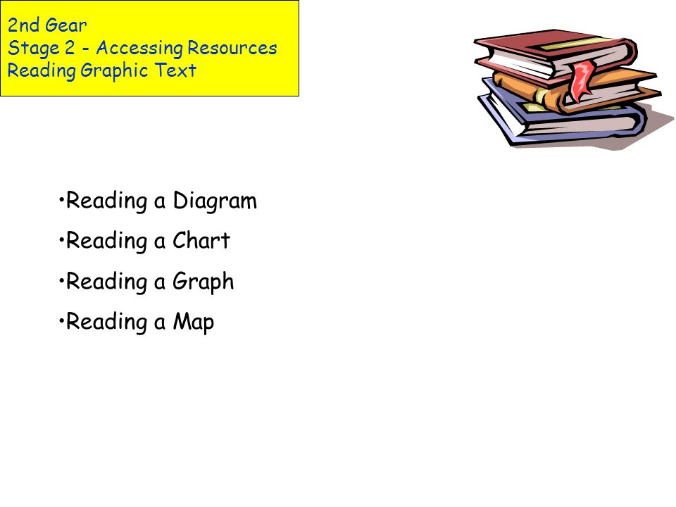 2nd Gear Stage 2 - Accessing Resources Reading Graphic Text