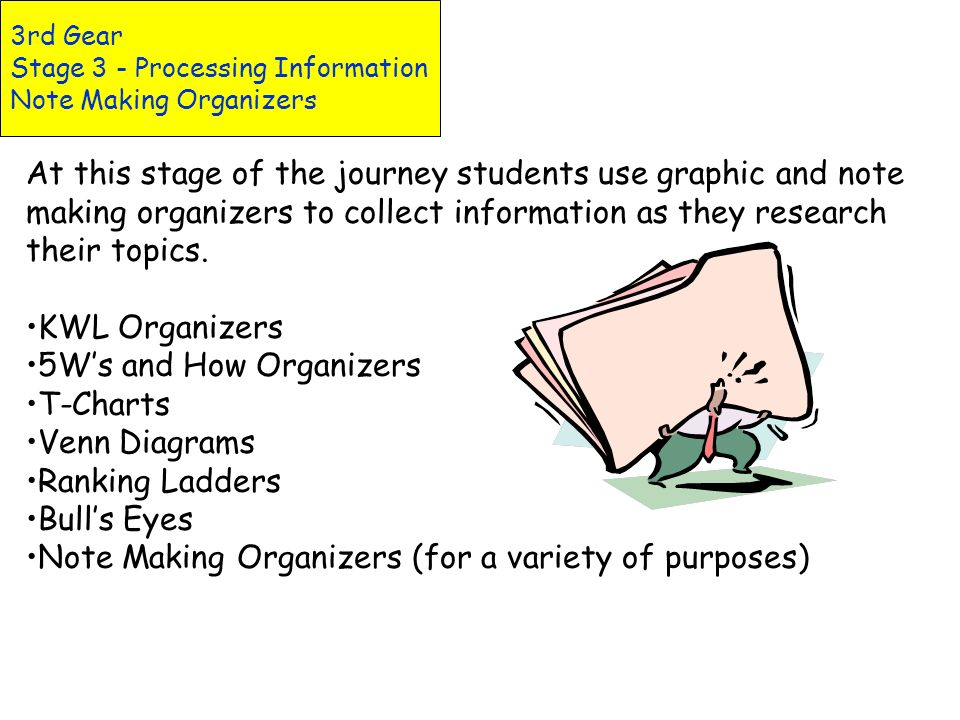3rd Gear Stage 3 - Processing Information Note Making Organizers