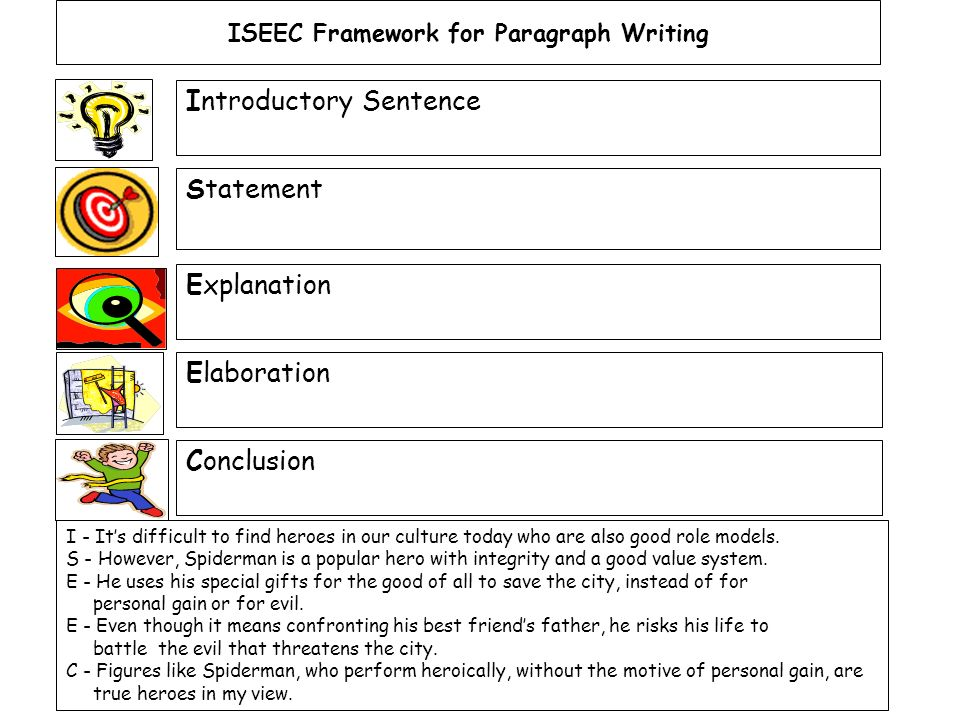 ISEEC Framework for Paragraph Writing