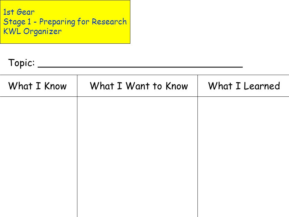 1st Gear Stage 1 - Preparing for Research KWL Organizer