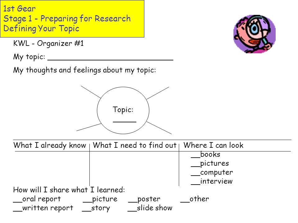1st Gear Stage 1 - Preparing for Research Defining Your Topic