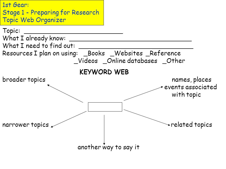 Stage 1 - Preparing for Research Topic Web Organizer