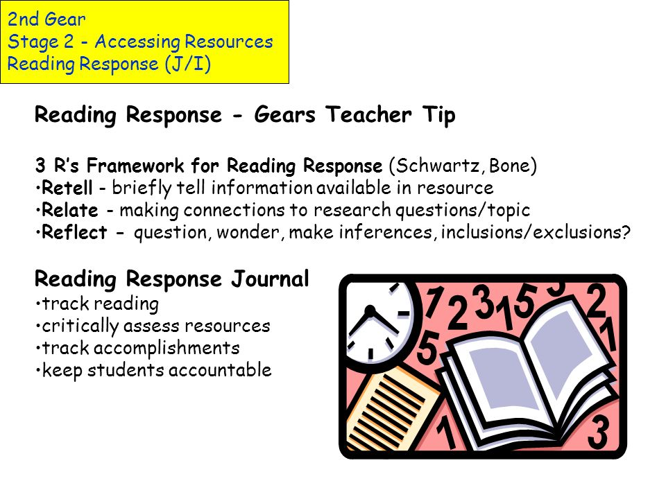 2nd Gear Stage 2 - Accessing Resources Reading Response (J/I)