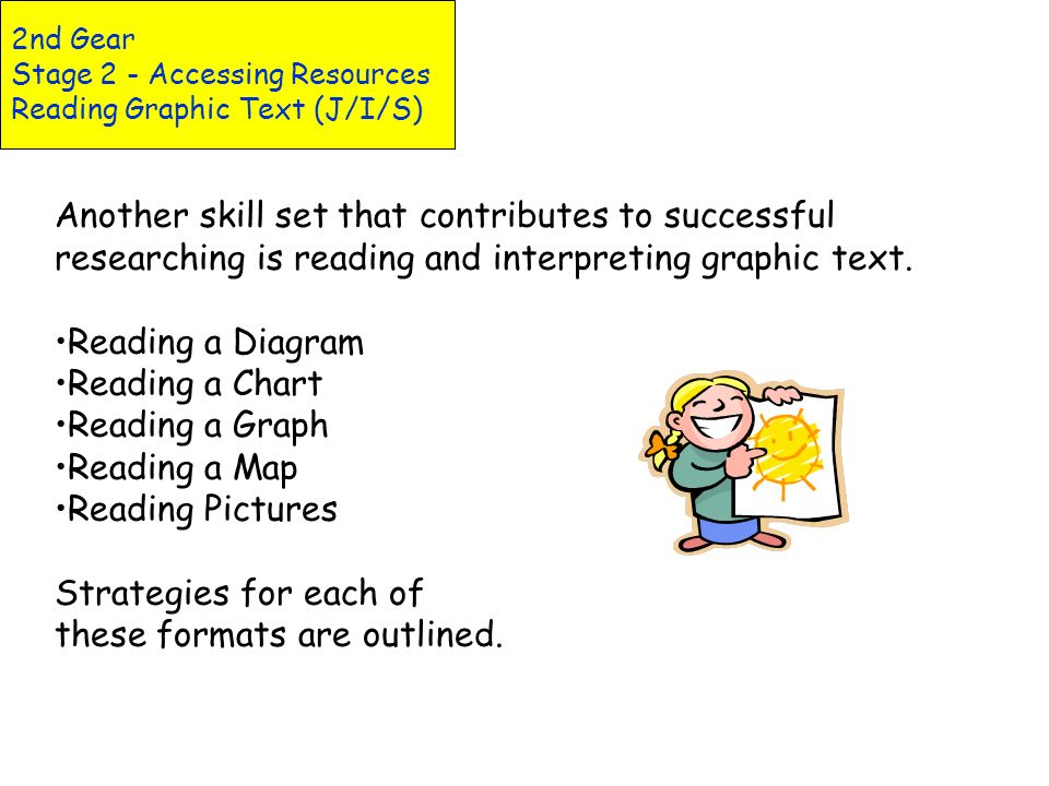 2nd Gear Stage 2 - Accessing Resources Reading Graphic Text (J/I/S)