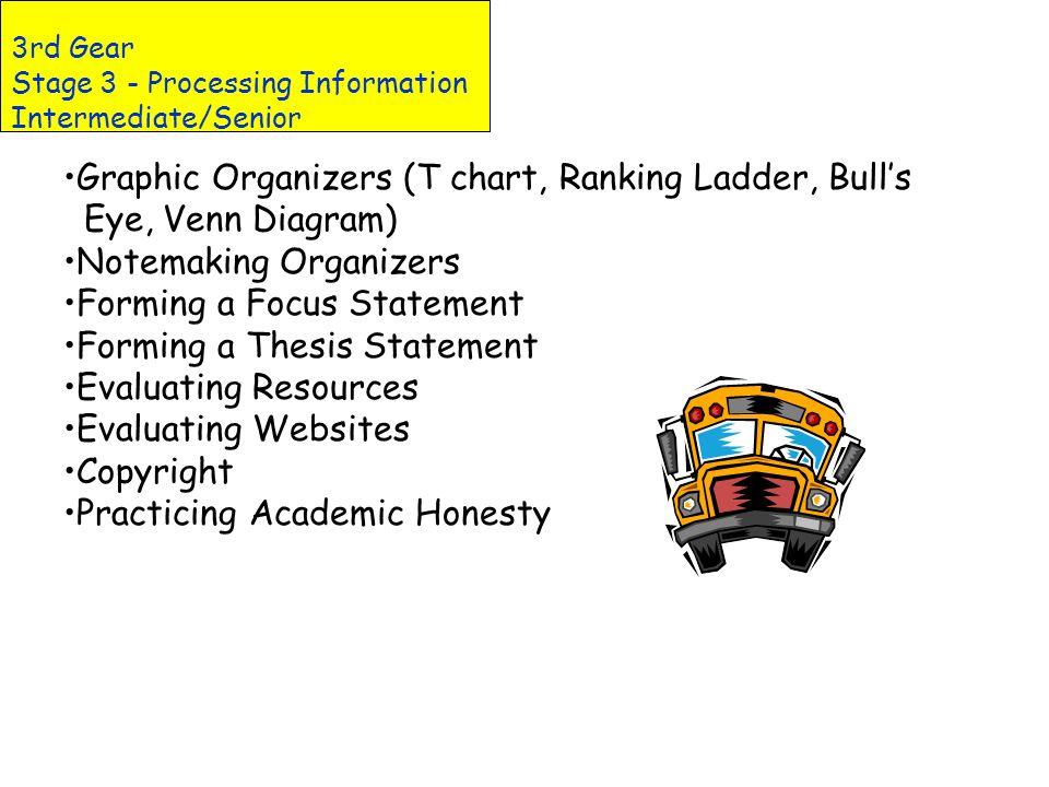Graphic Organizers (T chart, Ranking Ladder, Bull's Eye, Venn Diagram)