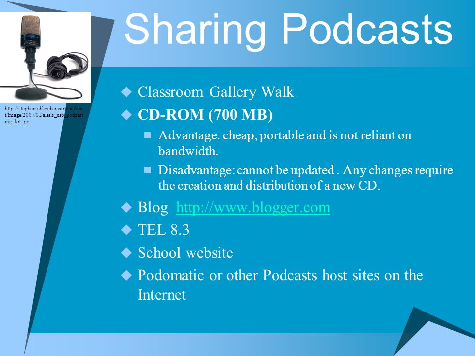 Sharing Podcasts Classroom Gallery Walk CD-ROM (700 MB)