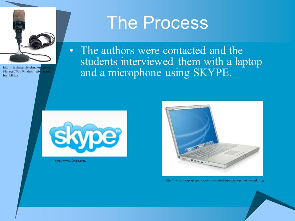 The Process The authors were contacted and the students interviewed them with a laptop and a microphone using SKYPE.