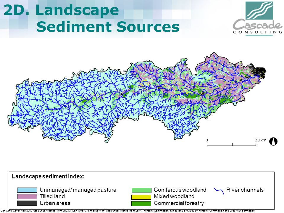 2D. Landscape Sediment Sources