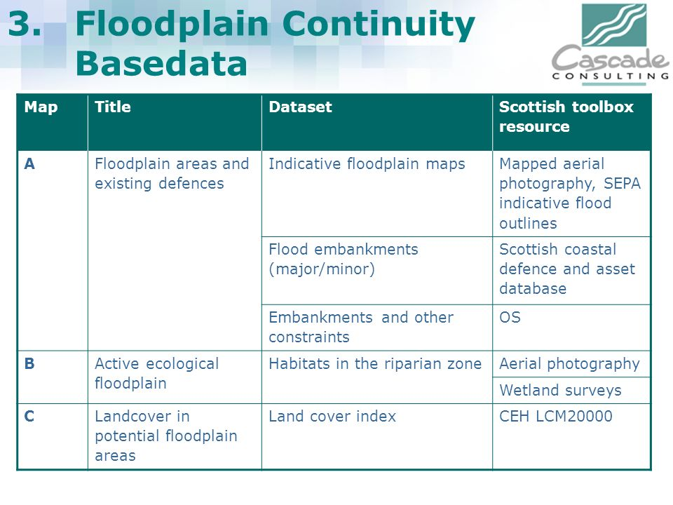 3. Floodplain Continuity Basedata