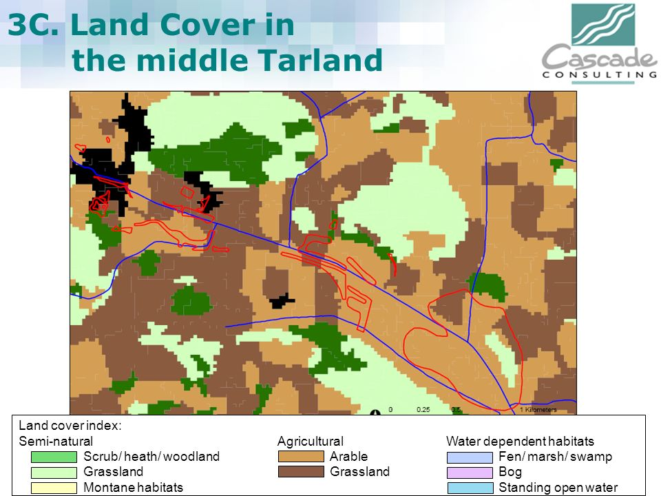 3C. Land Cover in the middle Tarland