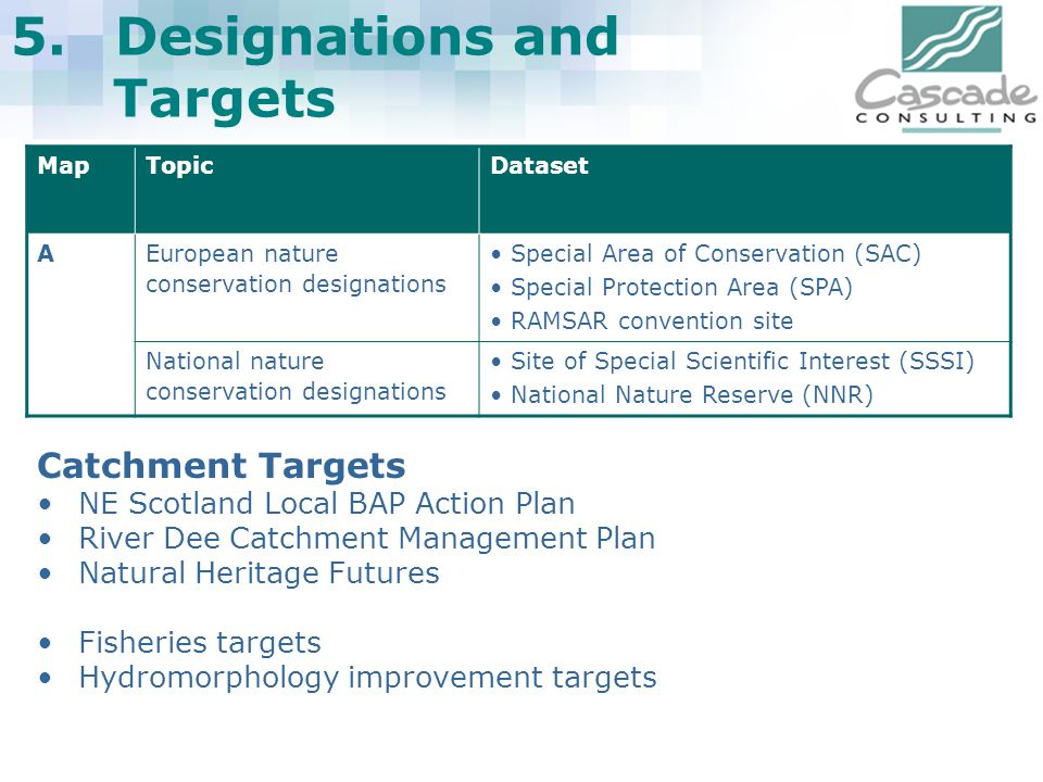 5. Designations and Targets