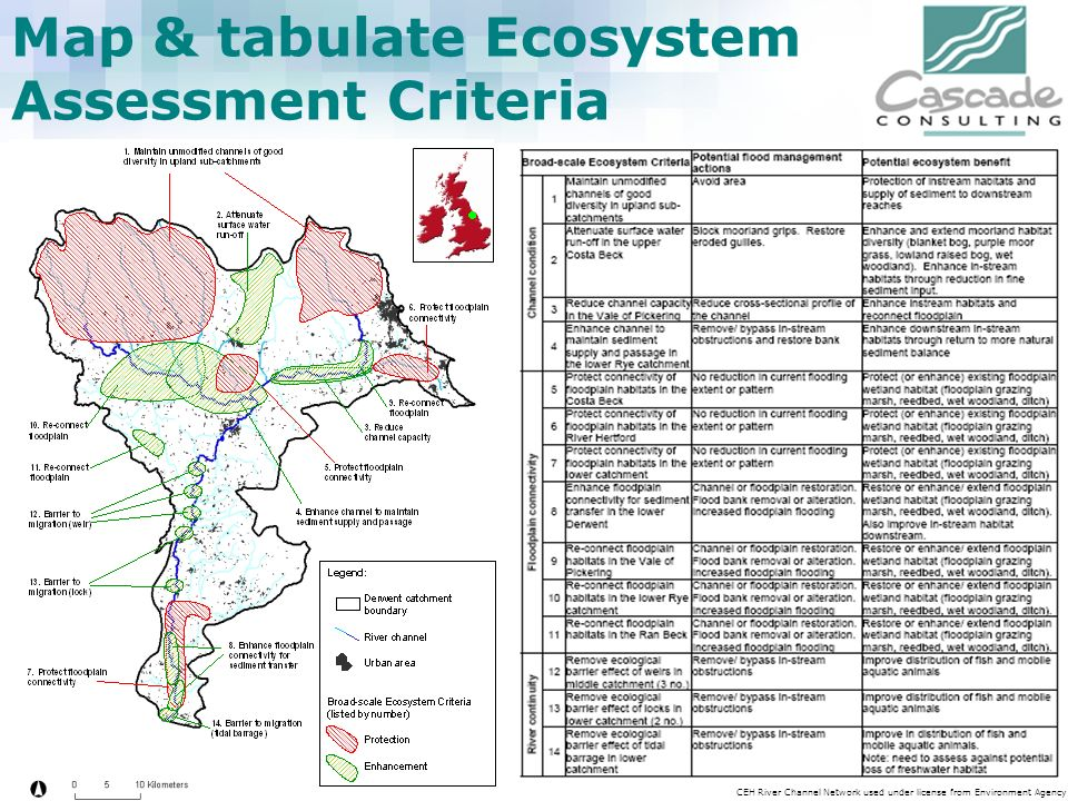 Map & tabulate Ecosystem Assessment Criteria