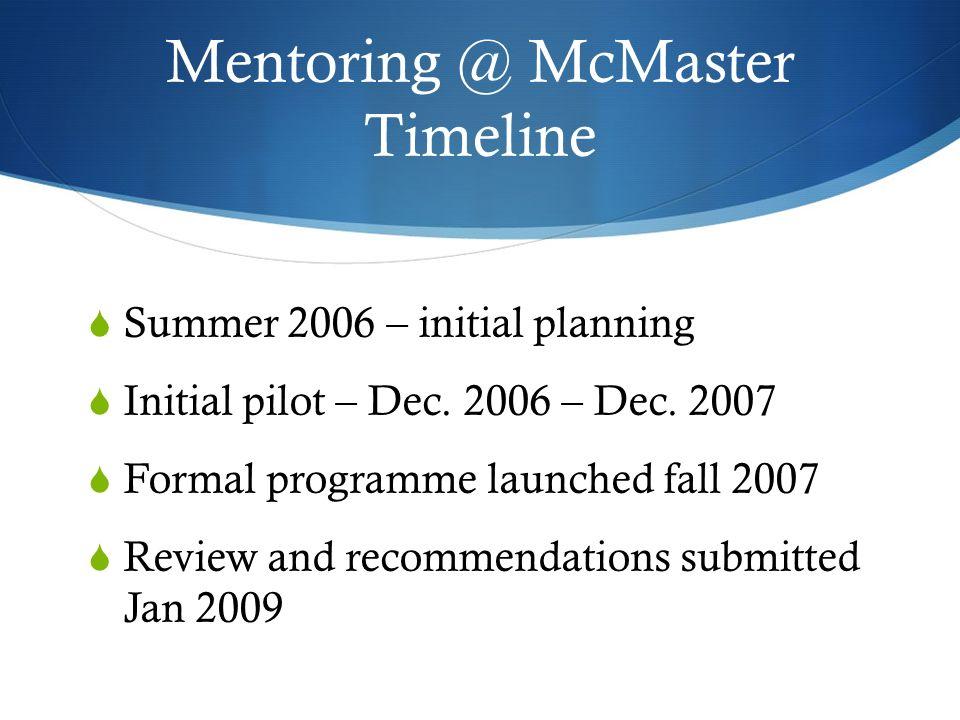 Mentoring @ McMaster Timeline