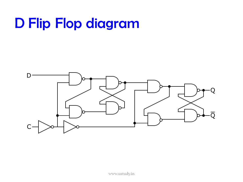 circuit diagram for d flip flop  digital flip flop circuits explained learn about  digital